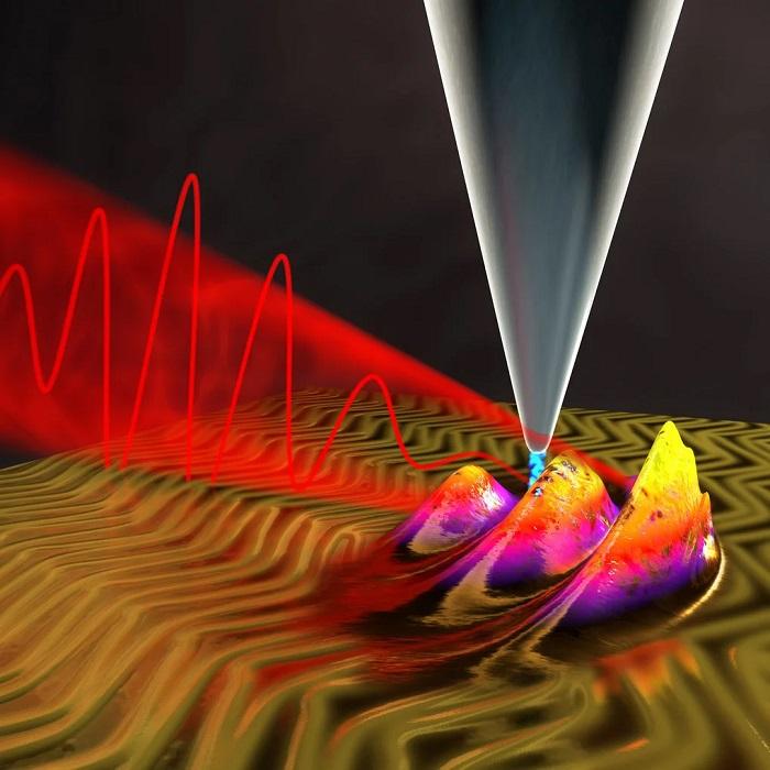 Kuantum Çalışmaları için Ultra Hızlı Mikroskop Üretildi