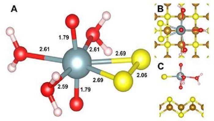 Uranyum Bileşiği Nükleer Atıklarla İlgili Soruları Ortaya Çıkarıyor