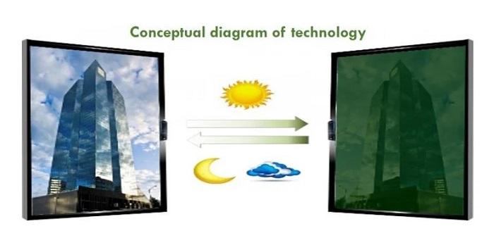 Bilim İnsanları, Güneş Işığına Göre Renk Değiştiren Akıllı Pencere Geliştirdi
