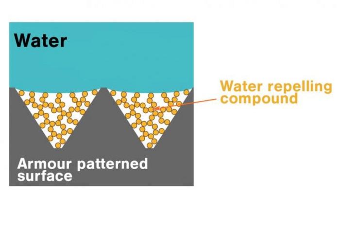 Su İtici Süper Malzemeler Artık Gerçek Dünya için Yeterince Dayanıklı