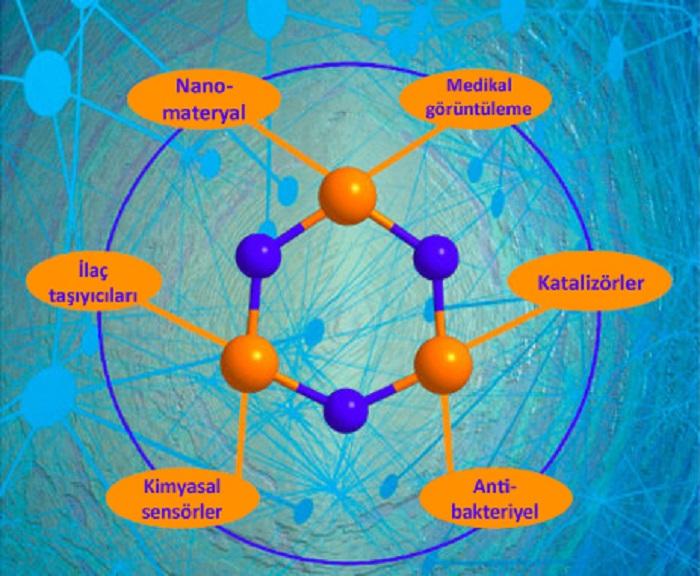 Yeni Bir Moleküler Yapı Taşı Fotokimya ile Keşfedildi