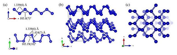 Yeni Yüksek Basınçlı Azot Allotropu Kimyasal Gizemi Çözebilir