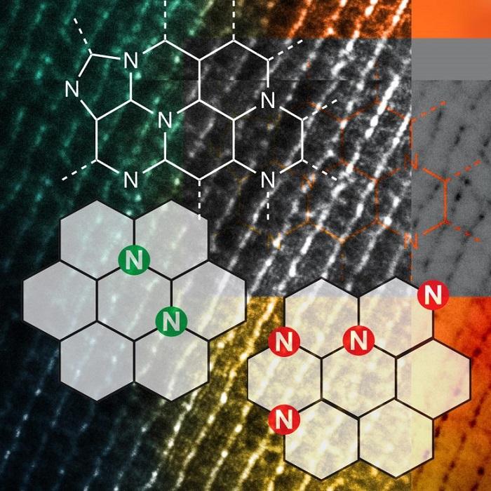 Metal İçermeyen Katalizörlerin Keşfi, Biyo ve Fosil Yakıt Üretiminde Devrim Yaratabilir