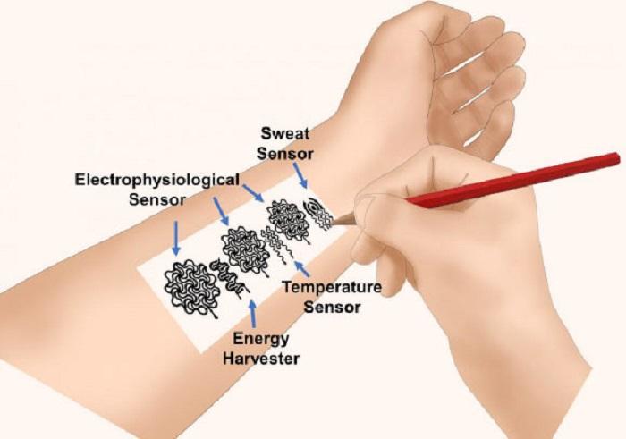 Araştırmacılar İnsan Derisinde Biyoelektronik Cihazlar Çizmek için Kalem Kullanıyor