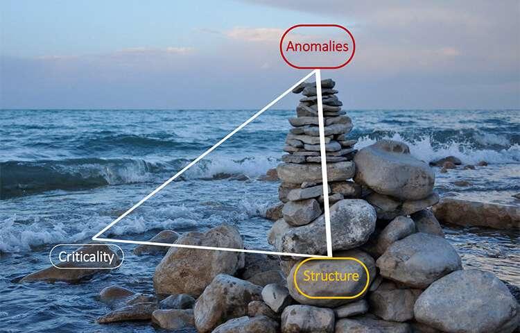Dörtyüzlü Yapı Suyun Benzersizliğini Açıklıyor