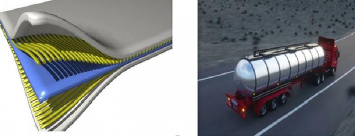 Çelik Tank Kaplamalarına Nanokompozit Çözümler