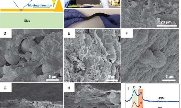 Yüksek Verimli Adsorpsiyon ve Depolama Uygulamaları için Hiyerarşik Nano-Gözenekli Membranların Tasarlanması