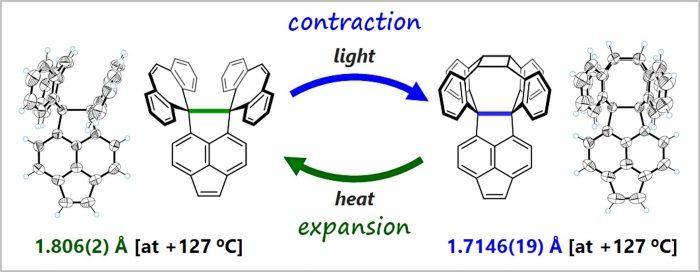 C-C Kovalent Bağları Tahmin Edilenden Çok Daha Esnek