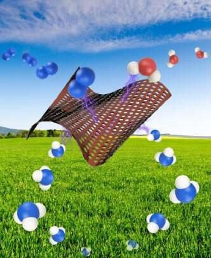 Çok Daha Küçük Karbon Ayak İzine Sahip Amonyak Üretimi