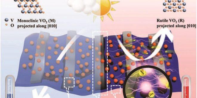 yeni-tekstil-yapilari-icin-nanokaplamalar