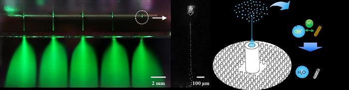 Elektrospreylenmiş Mikro Damlacıkların Bakteri ve Virüsleri Öldürdüğü Kanıtlandı
