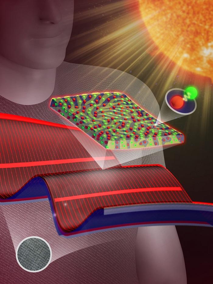 Enerji Üreten Giysiler için Güneş Enerjisi Toplayıcı Malzeme