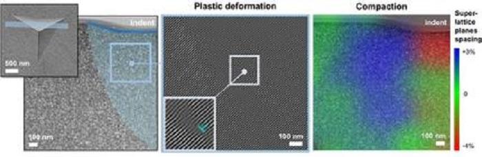 Geleceğin Yapısal Malzemeleri: Elmas Kadar Sert ve Metal gibi Şekillendirilebilir