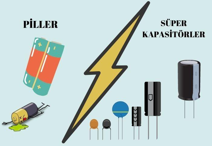 Süper Kapasitörler ve Piller: Gerilim Dolu Bir Karşılaşma!