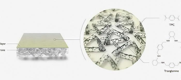 Üçgensel Moleküller Birleştirilerek Sağlam Membranlar Yapıldı