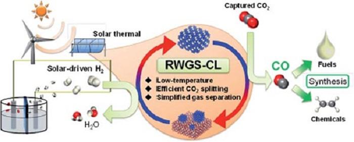Karbon Ayak İzimizi Azaltmanın Daha İyi Bir Yolu: Bakır İndiyum Oksit