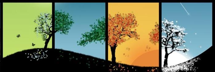 2100'e kadar Kuzey Yarımküre'de Yazlar Yılın Neredeyse Yarısı Kadar Sürebilir