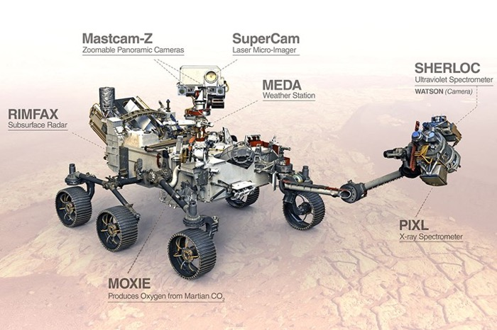 Dünya'dan Mars'a: AZİM'li Yolculuk