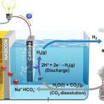Yeni Sistem CO2 Emisyonunu Tutarak Elektrik Üretiyor