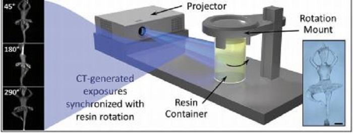 3D Yazıcılarda Baskı Hacminin Genişlemesini Sağlayan Yeni Bir Teknoloji