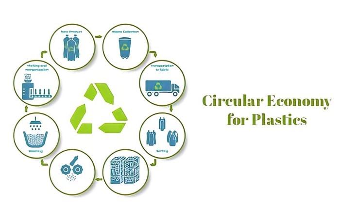 Evonik, Döngüsel Plastik Geliştirme Planını Açıkladı!