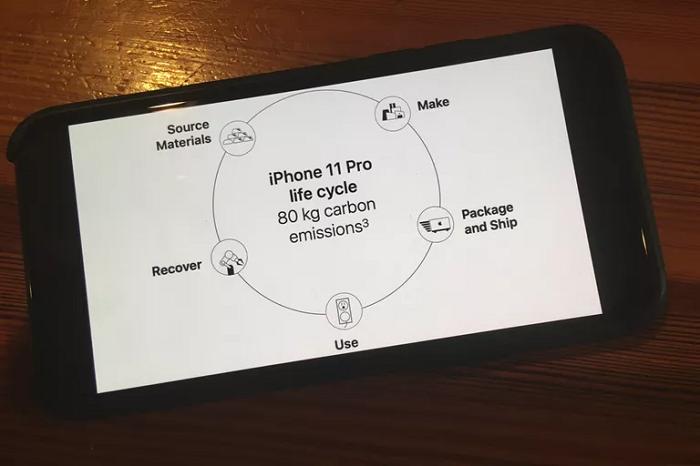 iPhone'unuz Gömülü Karbonun Öneminin Bir Göstergesidir