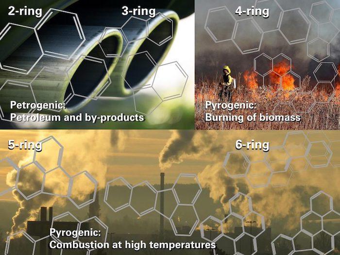 Kimyagerler Uyarıyor: Fosil Yakıtlardan Kaynaklanan Zehirli Hava Kirleticileri Güneş Işığında Çoğalıyor