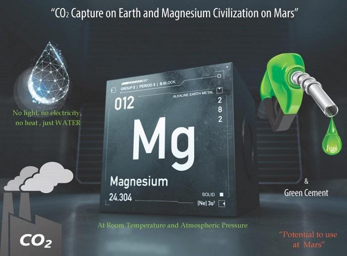 Mars'ta Magnezyum Kullanımı Araştırıldı