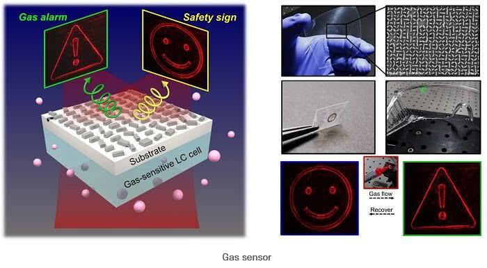 Gaz Sızıntılarını Tespit Edebilen Giyilebilir Sensör