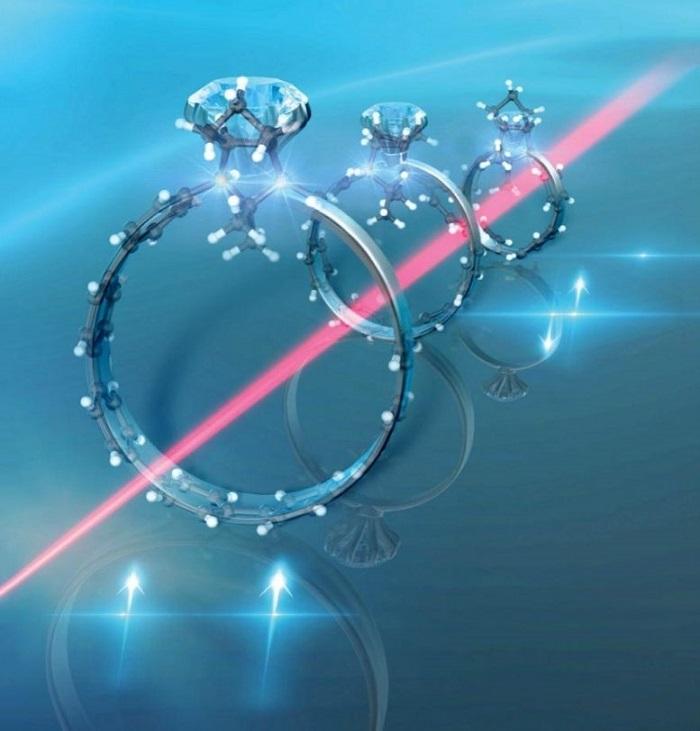 Yeni Sentezlenen Kimyasal Bileşik En Küçük Karbon Nanotüplerin Temel Özelliklerini Ortaya Çıkardı